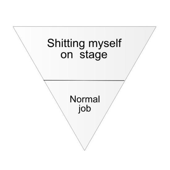 Shitting myself on stage VS Having a normal job